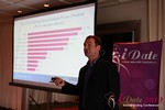 Mark Brooks - OPW Pre-Conference at the 2013 Online and Mobile Dating Business Conference in Beverly Hills