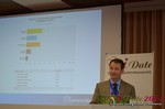 Mark Brooks from Online Personals Watch, 10th Annual State of the European Dating Industry  at the 39th iDate2014 Koln convention