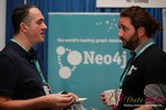 Neo4J - Exhibitor at the 37th International Dating Industry Convention