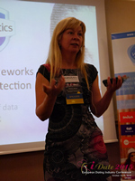 Monica Whitty Professor Of Psychology University Of Liecester at the 42nd iDate2015 London convention